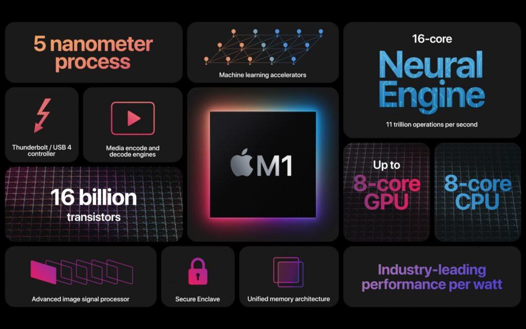 Apple iMac M1GadgetScane